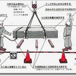 建設工事現場における「玉掛(たまがけ)作業」