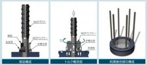 NCPアンカー構成01