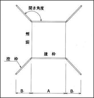ローリングタワー01