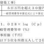 工事金額1億2000万円の、共通費積算基準(一般管理費)