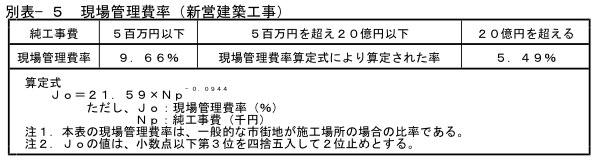 現場管理費北海道01