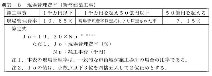 現場管理費新営建築02