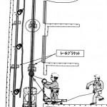 エレベーター工事 その3