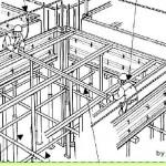 床版型枠組立を勉強したことがない人でも床版型枠組立できる詳細手順!
