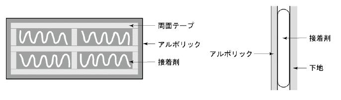 アルポリック施工方法01